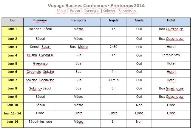 Programme Voyage Rc Printemps 2014