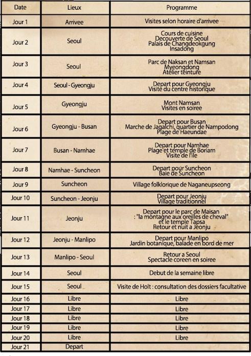 Programme du voyage RC de juillet 2015