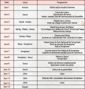 Programme du voyage RC de mai 2015